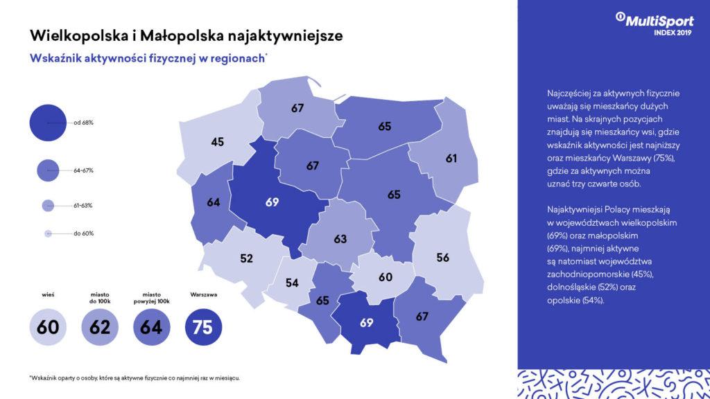 Infografika aktywność fizyczna w województwach | Centrum prasowe Benefit Systems